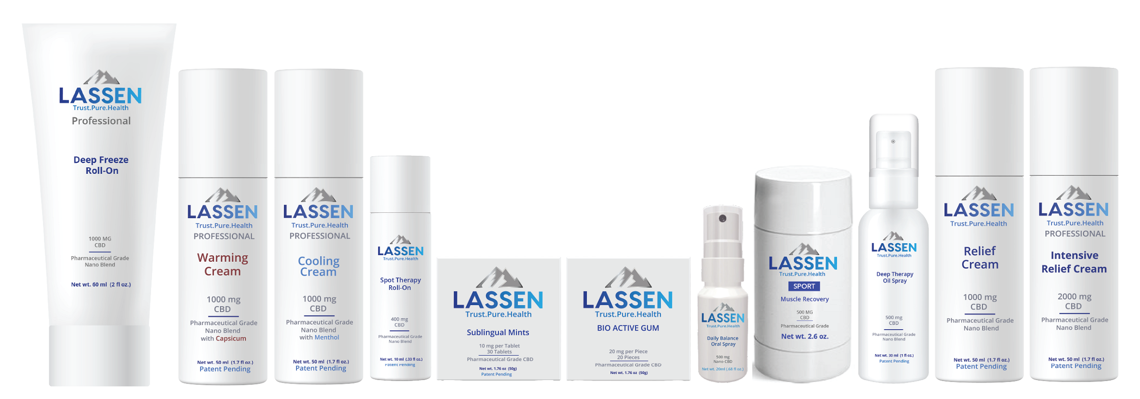 Lassen Labs Full Product Line - RXInsider.png