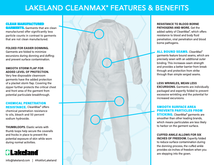 Cleanroon-suit-infographic.png