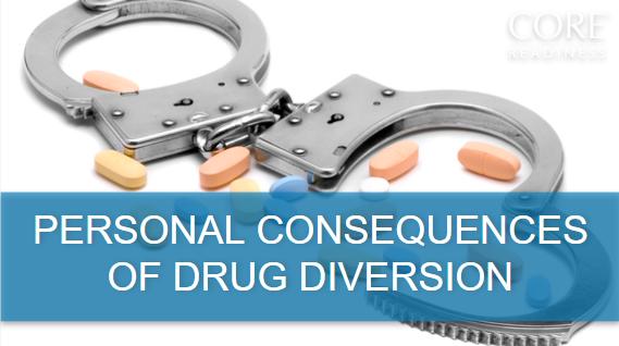 Drug Diversion