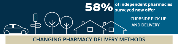 Digital_Changing_Pharmacy_Delivery_Methods_5-19-20.png