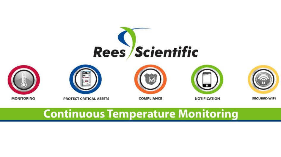 rees continuing monitoring